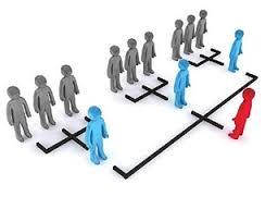 پاورپوینت سازماندهی و انواع ساختار سازمانی سنتی و نوین